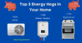Top 3 energy Hogs in your home